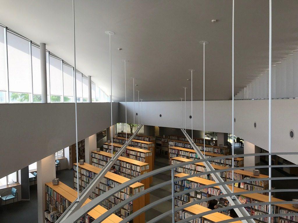 中津市図書館